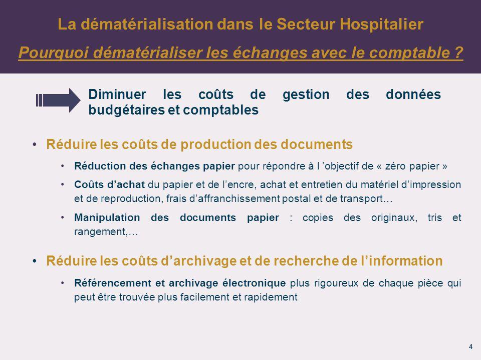 15 La dématérialisation dans le Secteur Hospitalier Comment dématérialiser les échanges avec le comptable .