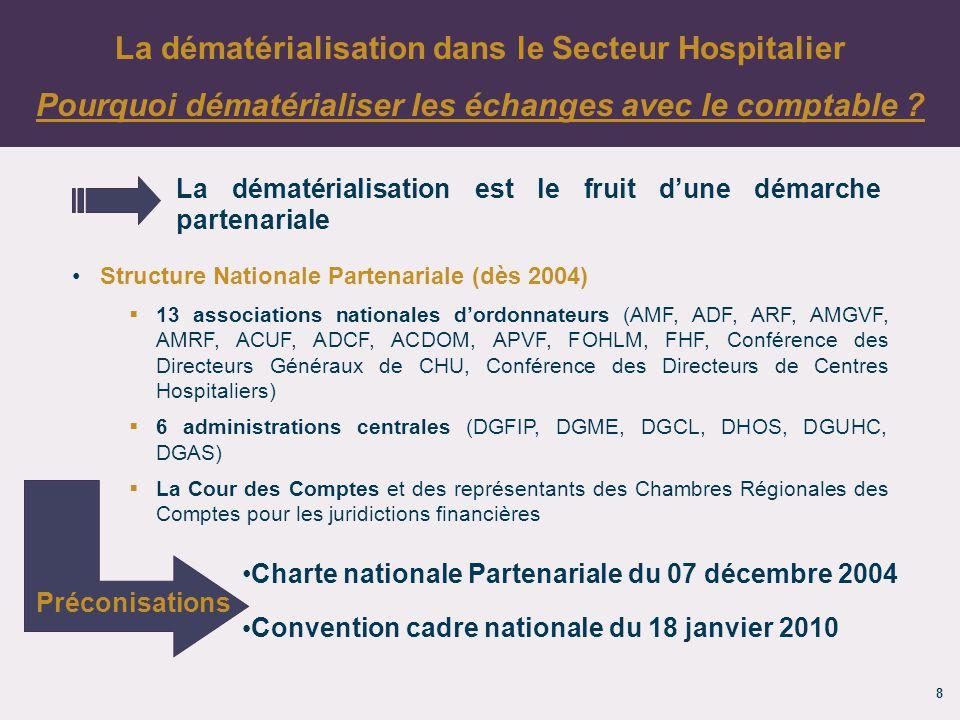 8 La dématérialisation dans le Secteur Hospitalier Pourquoi dématérialiser les échanges avec le comptable .