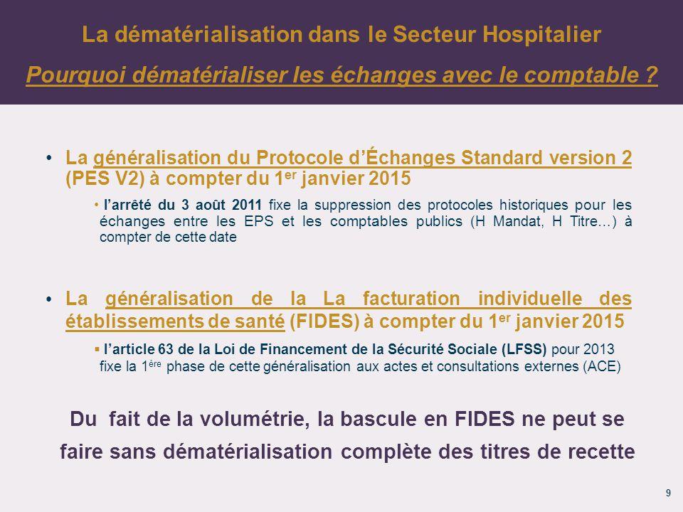 9 La généralisation du Protocole d'Échanges Standard version 2 (PES V2) à compter du 1 er janvier 2015 l'arrêté du 3 août 2011 fixe la suppression des protocoles historiques pour les échanges entre les EPS et les comptables publics (H Mandat, H Titre…) à compter de cette date La généralisation de la La facturation individuelle des établissements de santé (FIDES) à compter du 1 er janvier 2015  l'article 63 de la Loi de Financement de la Sécurité Sociale (LFSS) pour 2013 fixe la 1 ère phase de cette généralisation aux actes et consultations externes (ACE) La dématérialisation dans le Secteur Hospitalier Pourquoi dématérialiser les échanges avec le comptable .