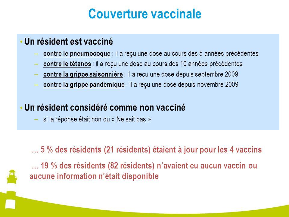 Couverture vaccinale Un résident est vacciné – contre le pneumocoque : il a reçu une dose au cours des 5 années précédentes – contre le tétanos : il a