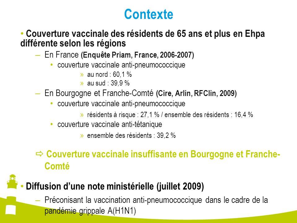 Objectifs Objectif principal – Evaluer l'évolution de la couverture vaccinale anti-pneumococcique des personnes âgées de 65 ans et plus, ciblées par le calendrier vaccinal et vivant dans les Ehpa de Bourgogne et Franche-Comté entre 2009 et 2010 Objectifs secondaires – Evaluer l'évolution de cette couverture vaccinale entre 2009 et 2010 de l'ensemble des résidents – Evaluer l'évolution de la couverture vaccinale contre le tétanos entre 2009 et 2010 – Evaluer la couverture vaccinale contre les grippes saisonnière et pandémique des résidents – Evaluer les couvertures vaccinales du personnel contre la grippe saisonnière, la grippe pandémique et la coqueluche – Relever les différents systèmes mis en place suite à la note ministérielle de juillet 2009 pour mettre en œuvre la vaccination