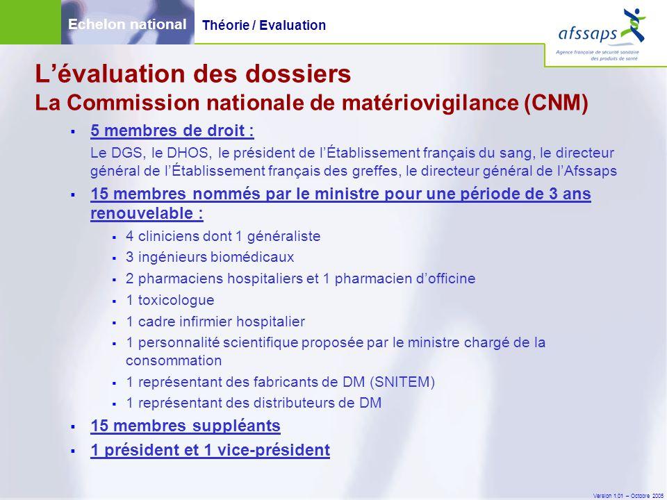 Version 1.01 – Octobre 2005  5 membres de droit : Le DGS, le DHOS, le président de l'Établissement français du sang, le directeur général de l'Établi