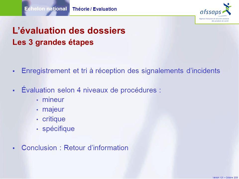 Version 1.01 – Octobre 2005  Enregistrement et tri à réception des signalements d'incidents  Évaluation selon 4 niveaux de procédures : mineur majeu