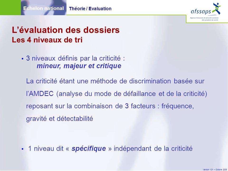 Version 1.01 – Octobre 2005  3 niveaux définis par la criticité : mineur, majeur et critique La criticité étant une méthode de discrimination basée s