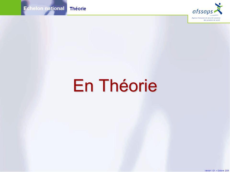 Version 1.01 – Octobre 2005 Echelon national Théorie En Théorie