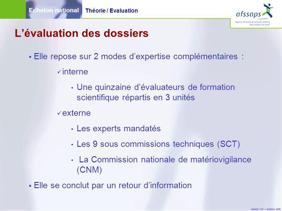 Version 1.01 – Octobre 2005  Ces incidents soulèvent à réception la question de la prise d'une mesure conservatoire et requièrent ainsi une évaluation immédiate.