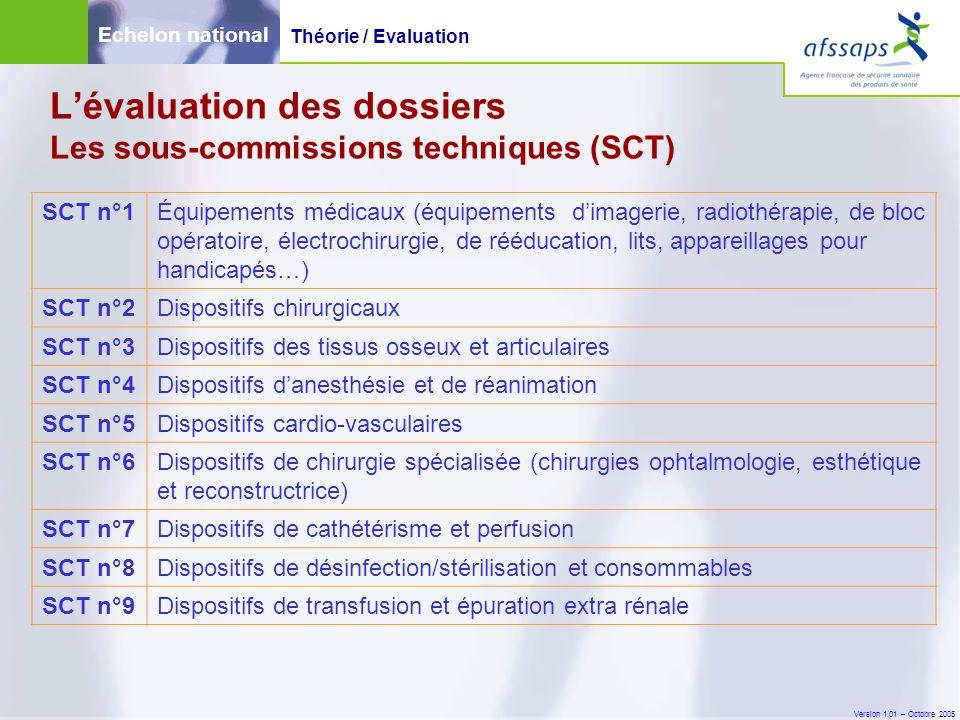 Version 1.01 – Octobre 2005  5 membres de droit : Le DGS, le DHOS, le président de l'Établissement français du sang, le directeur général de l'Établissement français des greffes, le directeur général de l'Afssaps  15 membres nommés par le ministre pour une période de 3 ans renouvelable :  4 cliniciens dont 1 généraliste  3 ingénieurs biomédicaux  2 pharmaciens hospitaliers et 1 pharmacien d'officine  1 toxicologue  1 cadre infirmier hospitalier  1 personnalité scientifique proposée par le ministre chargé de la consommation  1 représentant des fabricants de DM (SNITEM)  1 représentant des distributeurs de DM  15 membres suppléants  1 président et 1 vice-président Echelon national Théorie / Evaluation L'évaluation des dossiers La Commission nationale de matériovigilance (CNM)