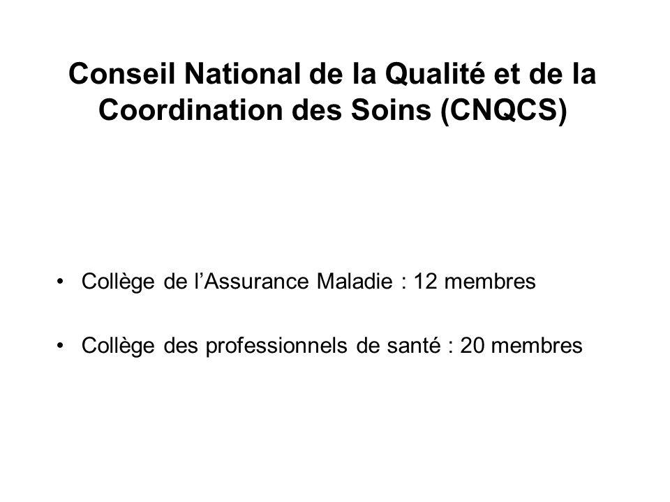 Conseil National de la Qualité et de la Coordination des Soins (CNQCS) Collège de l'Assurance Maladie : 12 membres Collège des professionnels de santé : 20 membres