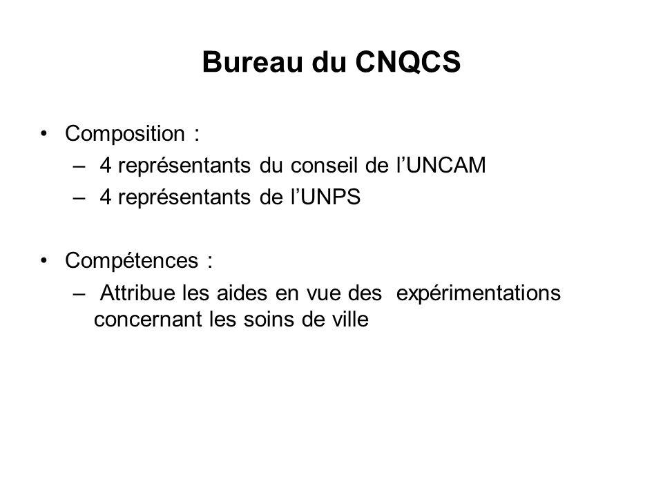 Bureau du CNQCS Composition : – 4 représentants du conseil de l'UNCAM – 4 représentants de l'UNPS Compétences : – Attribue les aides en vue des expérimentations concernant les soins de ville