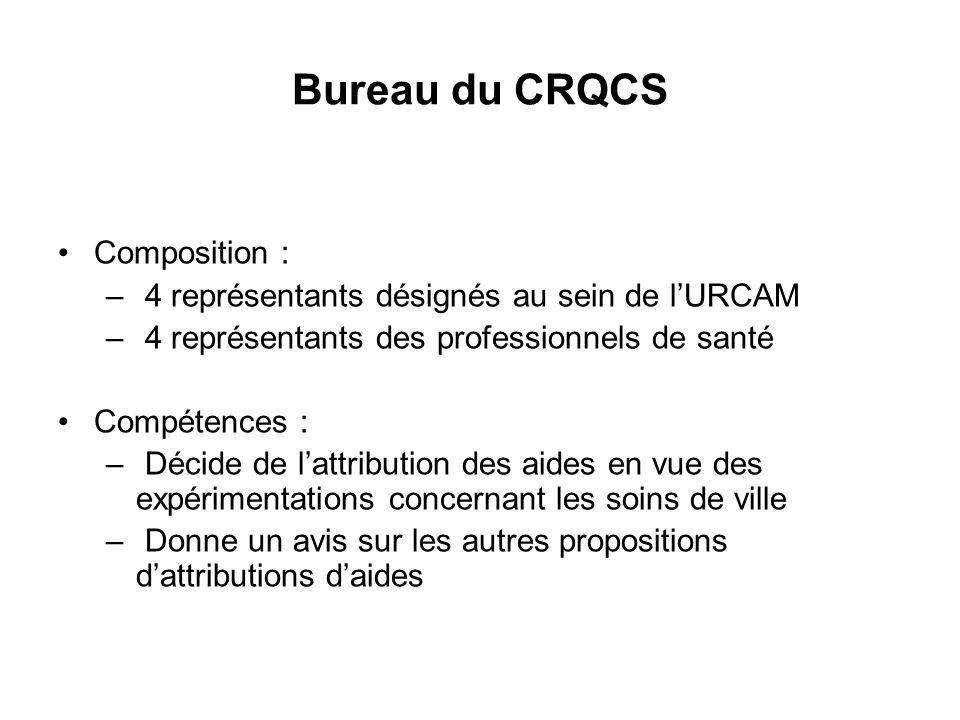 Bureau du CRQCS Composition : – 4 représentants désignés au sein de l'URCAM – 4 représentants des professionnels de santé Compétences : – Décide de l'attribution des aides en vue des expérimentations concernant les soins de ville – Donne un avis sur les autres propositions d'attributions d'aides