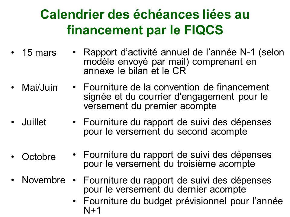 Calendrier des échéances liées au financement par le FIQCS 15 mars Mai/Juin Juillet Octobre Novembre Rapport d'activité annuel de l'année N-1 (selon modèle envoyé par mail) comprenant en annexe le bilan et le CR Fourniture de la convention de financement signée et du courrier d'engagement pour le versement du premier acompte Fourniture du rapport de suivi des dépenses pour le versement du second acompte Fourniture du rapport de suivi des dépenses pour le versement du troisième acompte Fourniture du rapport de suivi des dépenses pour le versement du dernier acompte Fourniture du budget prévisionnel pour l'année N+1