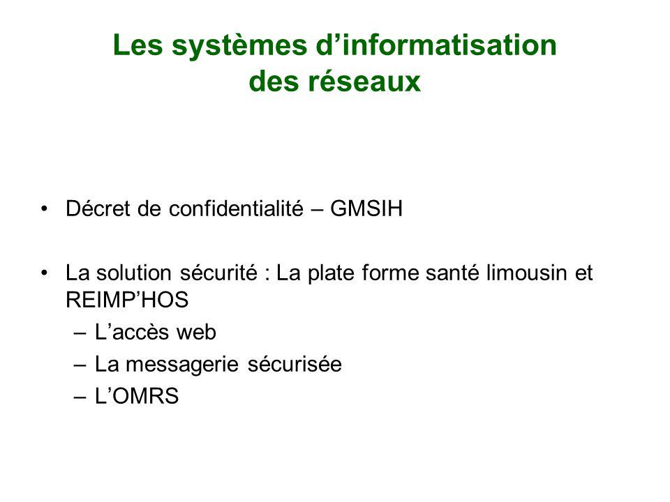 Les systèmes d'informatisation des réseaux Décret de confidentialité – GMSIH La solution sécurité : La plate forme santé limousin et REIMP'HOS –L'accès web –La messagerie sécurisée –L'OMRS