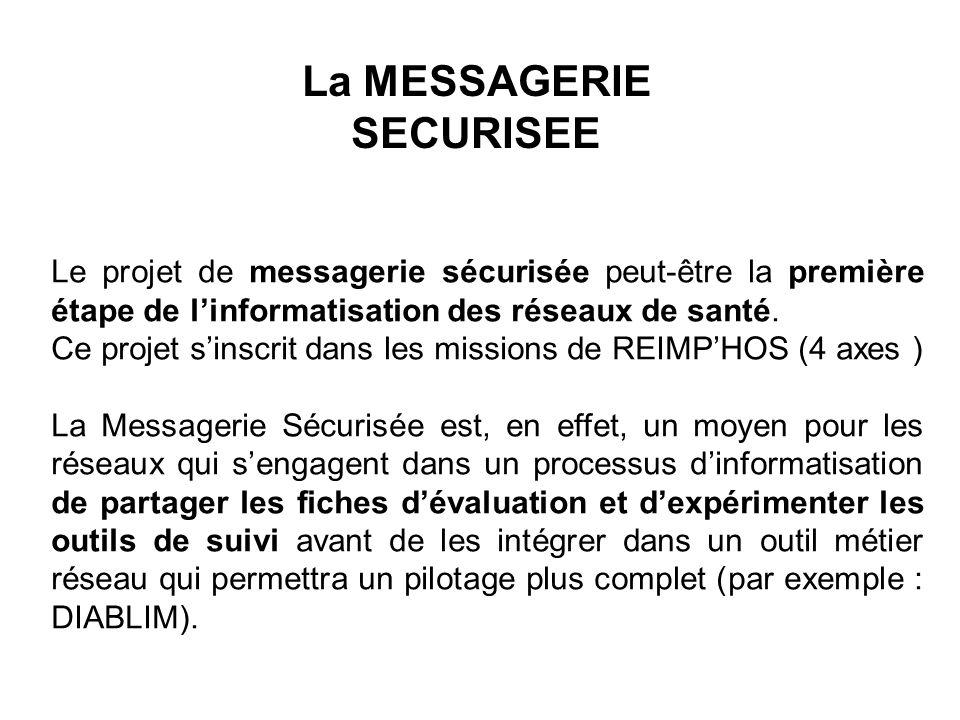 La MESSAGERIE SECURISEE Le projet de messagerie sécurisée peut-être la première étape de l'informatisation des réseaux de santé.