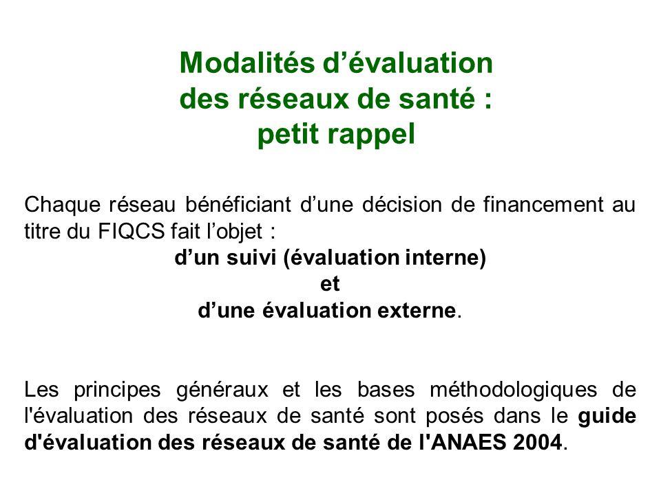 Modalités d'évaluation des réseaux de santé : petit rappel Chaque réseau bénéficiant d'une décision de financement au titre du FIQCS fait l'objet : d'un suivi (évaluation interne) et d'une évaluation externe.