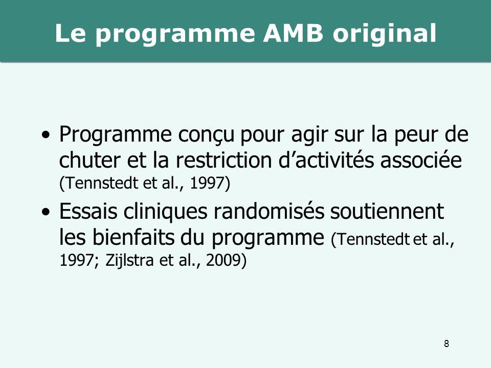 Volet 2 – Évaluation de la faisabilité de l'implantation du programme AMB-Q Étude pilote auprès d'un 1 er groupe Révision du programme Étude pilote auprès d'un 2 e groupe Révision du programme ÉTAPES