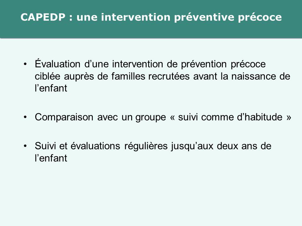 Évaluation d'une intervention de prévention précoce ciblée auprès de familles recrutées avant la naissance de l'enfant Comparaison avec un groupe « suivi comme d'habitude » Suivi et évaluations régulières jusqu'aux deux ans de l'enfant CAPEDP : une intervention préventive précoce