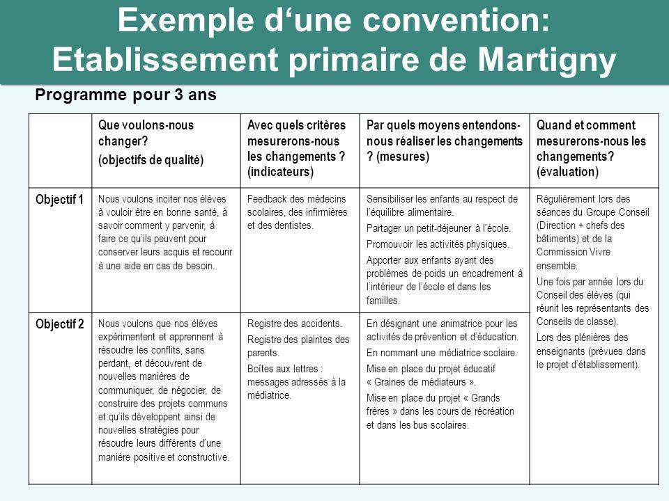 Exemple d'une convention: Etablissement primaire de Martigny Que voulons-nous changer.