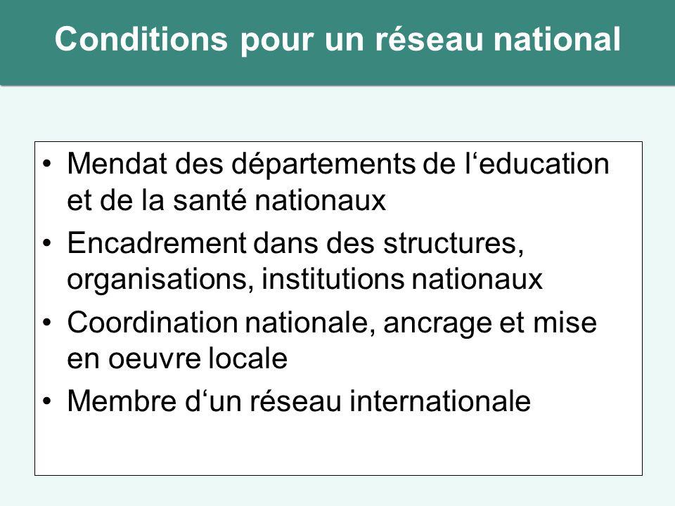 Conditions pour un réseau national Mendat des départements de l'education et de la santé nationaux Encadrement dans des structures, organisations, institutions nationaux Coordination nationale, ancrage et mise en oeuvre locale Membre d'un réseau internationale