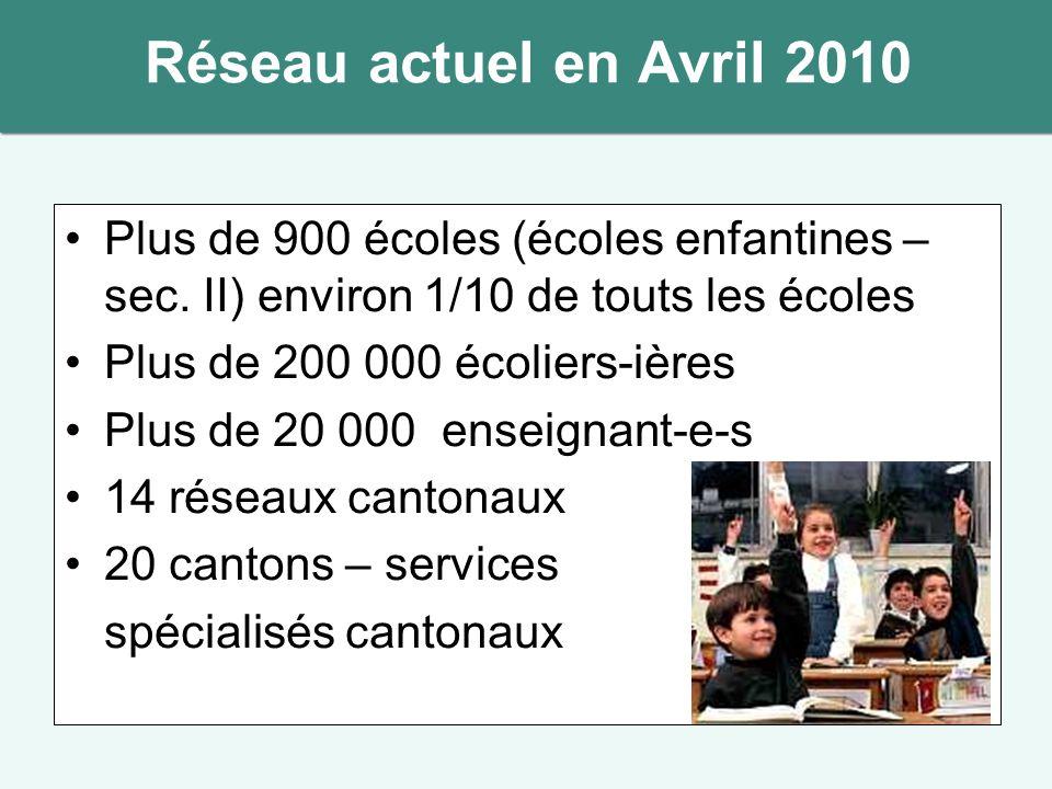 Réseau actuel en Avril 2010 Plus de 900 écoles (écoles enfantines – sec.