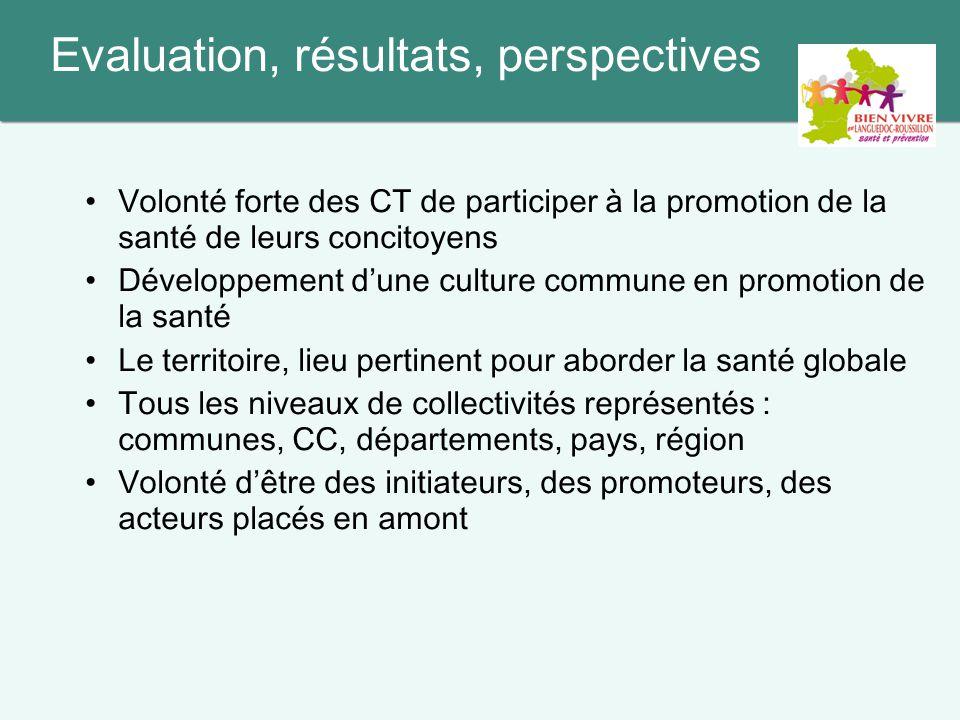 Evaluation, résultats, perspectives Volonté forte des CT de participer à la promotion de la santé de leurs concitoyens Développement d'une culture com