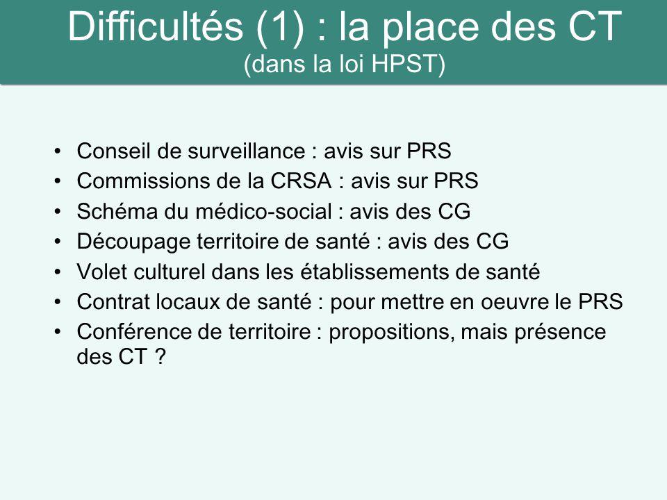 Difficultés (1) : la place des CT (dans la loi HPST) Conseil de surveillance : avis sur PRS Commissions de la CRSA : avis sur PRS Schéma du médico-soc