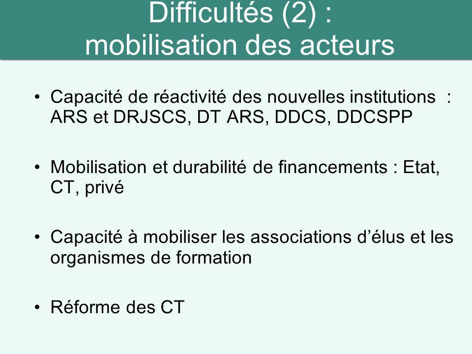Difficultés (2) : mobilisation des acteurs Capacité de réactivité des nouvelles institutions : ARS et DRJSCS, DT ARS, DDCS, DDCSPP Mobilisation et dur