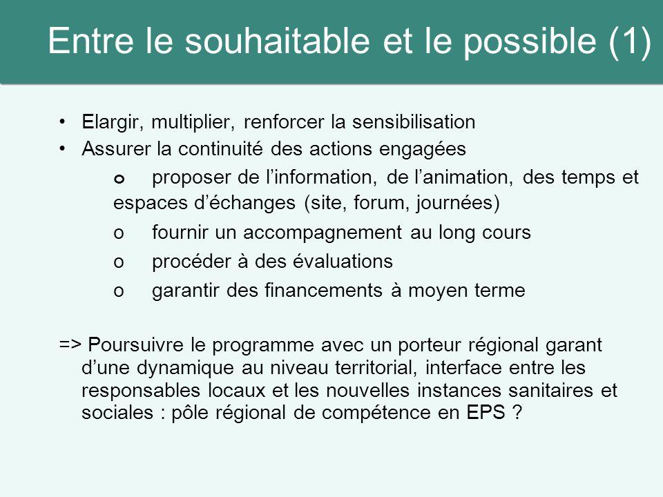 Entre le souhaitable et le possible (1) Elargir, multiplier, renforcer la sensibilisation Assurer la continuité des actions engagées o proposer de l'i