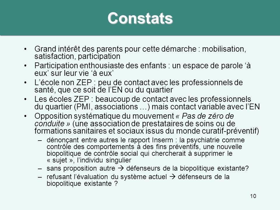 10 Grand intérêt des parents pour cette démarche : mobilisation, satisfaction, participation Participation enthousiaste des enfants : un espace de par