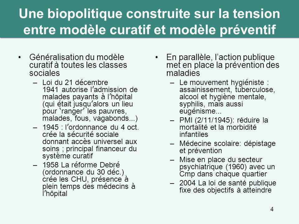 4 Une biopolitique construite sur la tension entre modèle curatif et modèle préventif Généralisation du modèle curatif à toutes les classes sociales –
