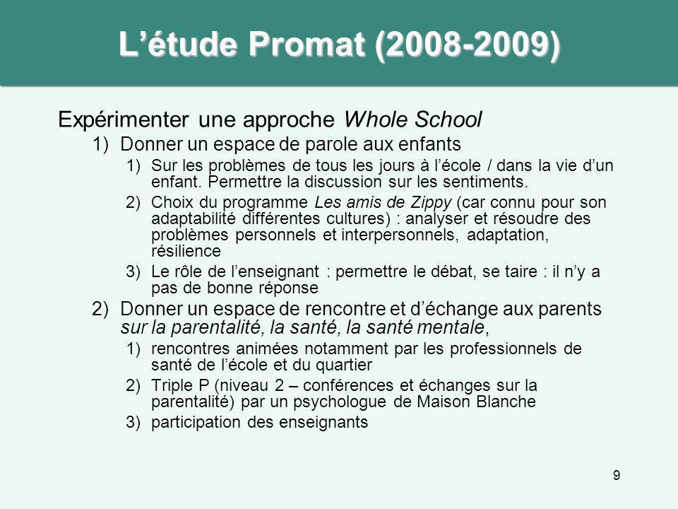 9 Expérimenter une approche Whole School 1)Donner un espace de parole aux enfants 1)Sur les problèmes de tous les jours à l'école / dans la vie d'un e