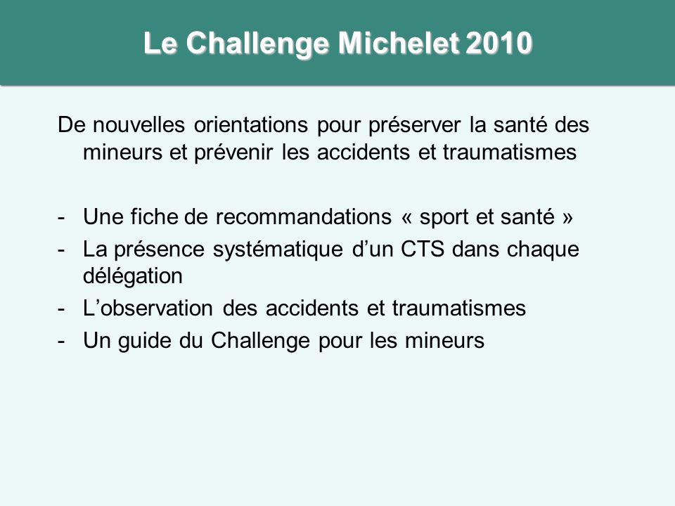 De nouvelles orientations pour préserver la santé des mineurs et prévenir les accidents et traumatismes -Une fiche de recommandations « sport et santé