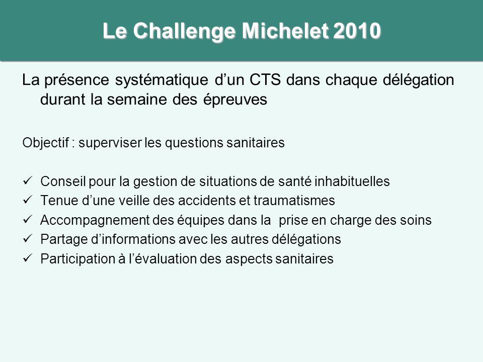 La présence systématique d'un CTS dans chaque délégation durant la semaine des épreuves Objectif : superviser les questions sanitaires Conseil pour la
