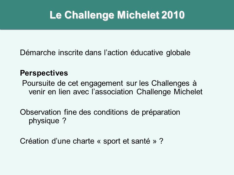 Démarche inscrite dans l'action éducative globale Perspectives Poursuite de cet engagement sur les Challenges à venir en lien avec l'association Chall