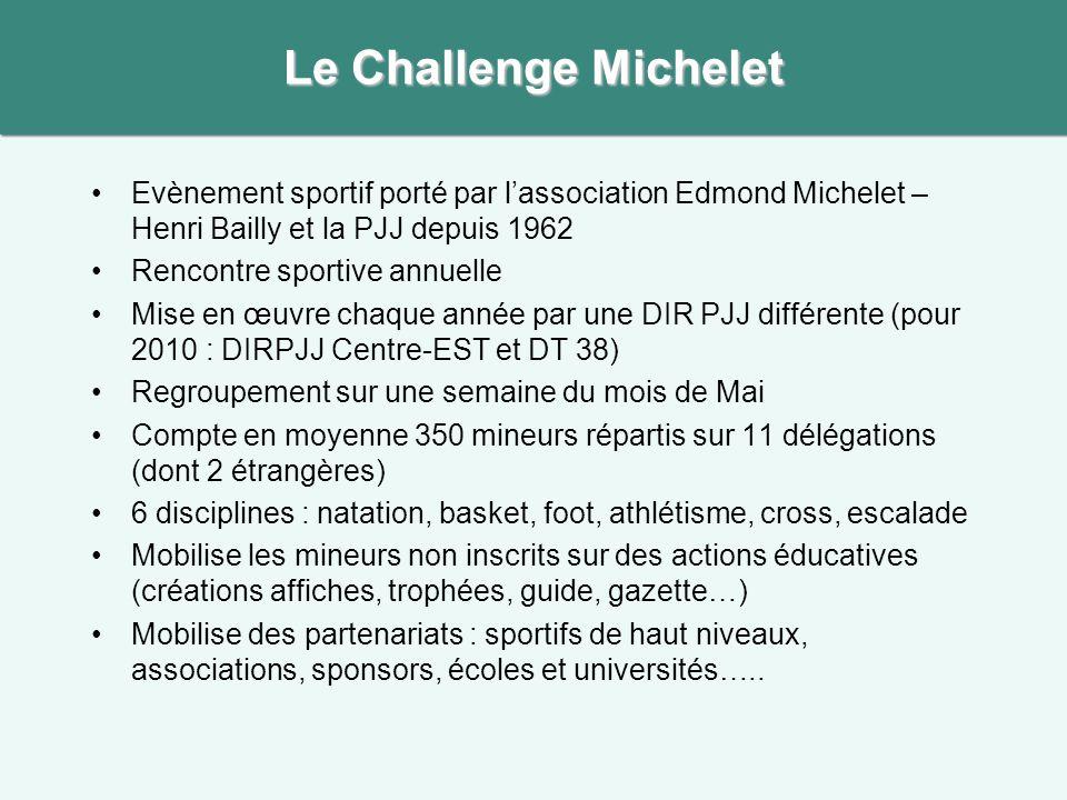 Evènement sportif porté par l'association Edmond Michelet – Henri Bailly et la PJJ depuis 1962 Rencontre sportive annuelle Mise en œuvre chaque année