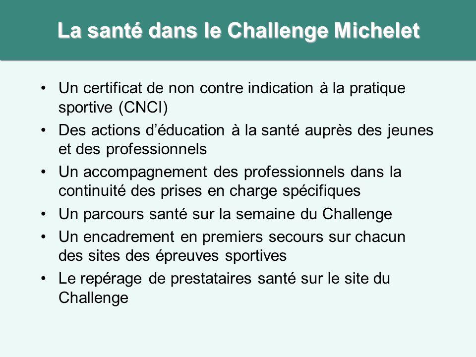 Un certificat de non contre indication à la pratique sportive (CNCI) Des actions d'éducation à la santé auprès des jeunes et des professionnels Un acc