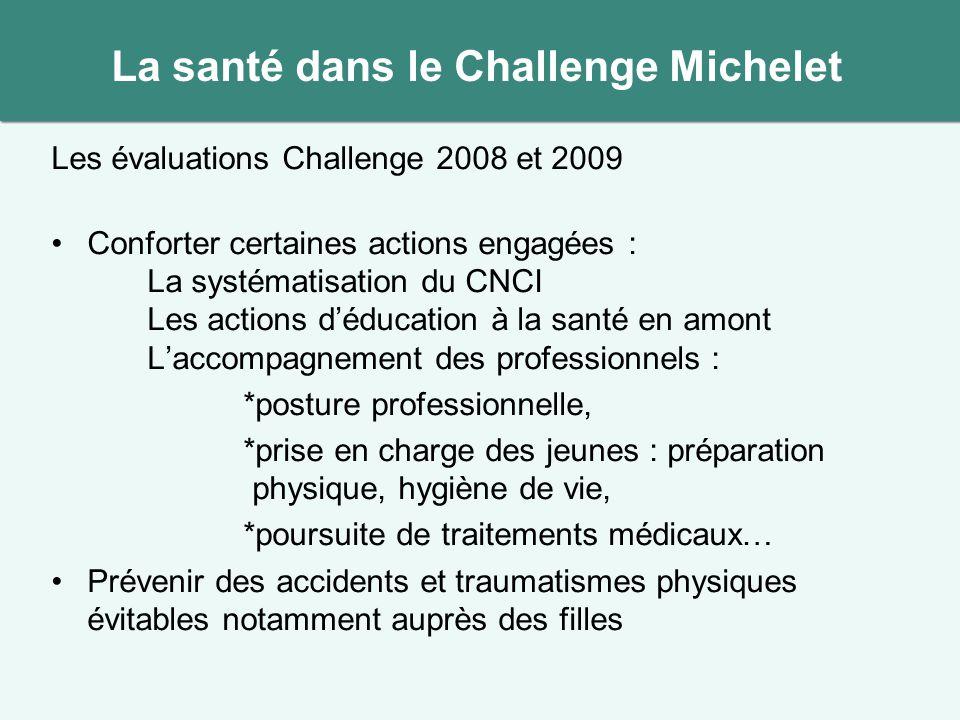 Les évaluations Challenge 2008 et 2009 Conforter certaines actions engagées : La systématisation du CNCI Les actions d'éducation à la santé en amont L