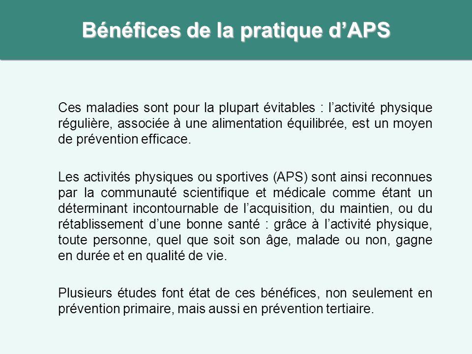 Ces maladies sont pour la plupart évitables : l'activité physique régulière, associée à une alimentation équilibrée, est un moyen de prévention efficace.