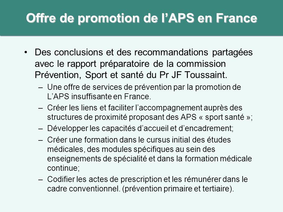 Des conclusions et des recommandations partagées avec le rapport préparatoire de la commission Prévention, Sport et santé du Pr JF Toussaint. –Une off