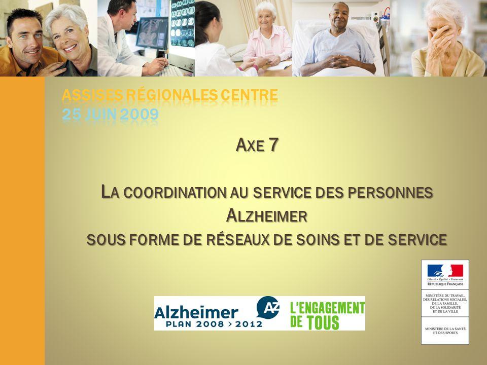 Assises Régionales Alzheimer Centre - 25/06/09 A XE 7 L A COORDINATION AU SERVICE DES PERSONNES A LZHEIMER SOUS FORME DE RÉSEAUX DE SOINS ET DE SERVIC