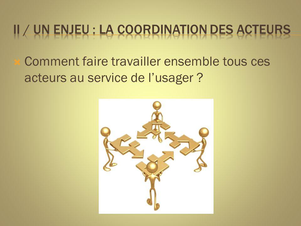  Coordination =« Mise en harmonie de divers services, de diverses forces, de différentes composantes, en vue d en renforcer l efficacité ».