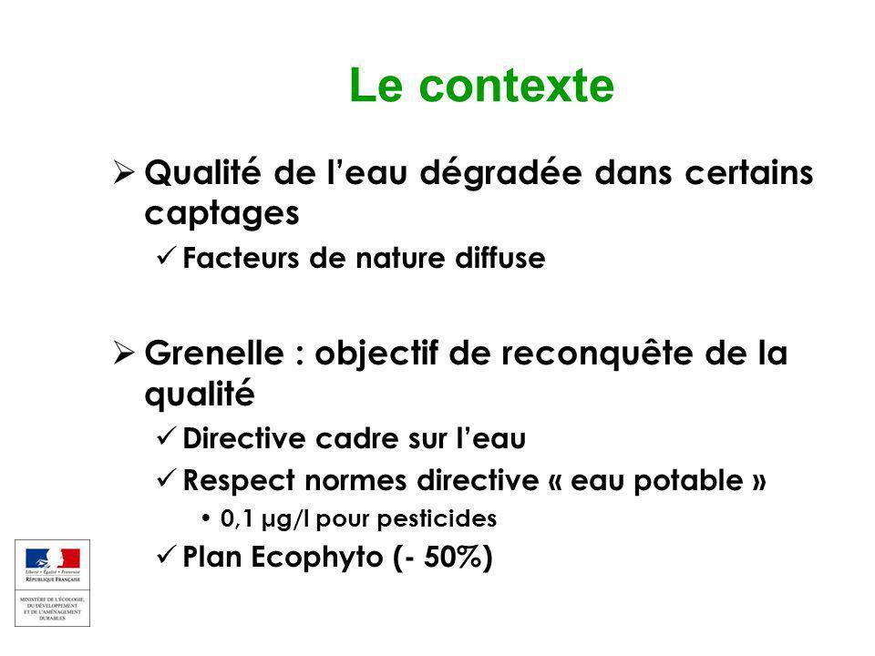 EAU ET MILIEUX AQUATIQUES 2 Colloque captages et phytos 17 sept 2009  Qualité de l'eau dégradée dans certains captages Facteurs de nature diffuse  Grenelle : objectif de reconquête de la qualité Directive cadre sur l'eau Respect normes directive « eau potable » 0,1 µg/l pour pesticides Plan Ecophyto (- 50%) Le contexte