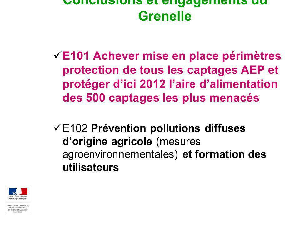 EAU ET MILIEUX AQUATIQUES 4 Colloque captages et phytos 17 sept 2009 Conclusions et engagements du Grenelle E101 Achever mise en place périmètres prot
