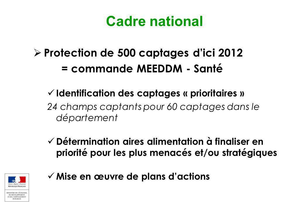 EAU ET MILIEUX AQUATIQUES 7 Colloque captages et phytos 17 sept 2009  Protection de 500 captages d'ici 2012 = commande MEEDDM - Santé Identification
