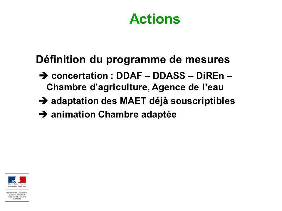 EAU ET MILIEUX AQUATIQUES 9 Colloque captages et phytos 17 sept 2009 Actions Définition du programme de mesures  concertation : DDAF – DDASS – DiREn