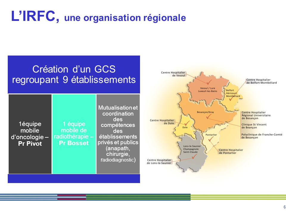 6 Création d'un GCS regroupant 9 établissements 1équipe mobile d'oncologie – Pr Pivot 1 équipe mobile de radiothérapie – Pr Bosset Mutualisation et co