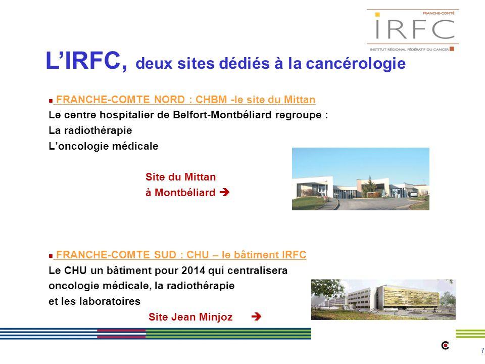 7 FRANCHE-COMTE NORD : CHBM -le site du Mittan Le centre hospitalier de Belfort-Montbéliard regroupe : La radiothérapie L'oncologie médicale Site du M