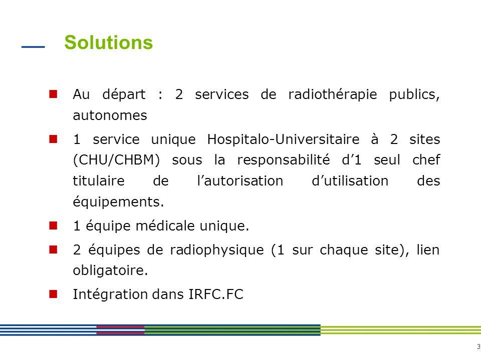3 Solutions Au départ : 2 services de radiothérapie publics, autonomes 1 service unique Hospitalo-Universitaire à 2 sites (CHU/CHBM) sous la responsabilité d'1 seul chef titulaire de l'autorisation d'utilisation des équipements.
