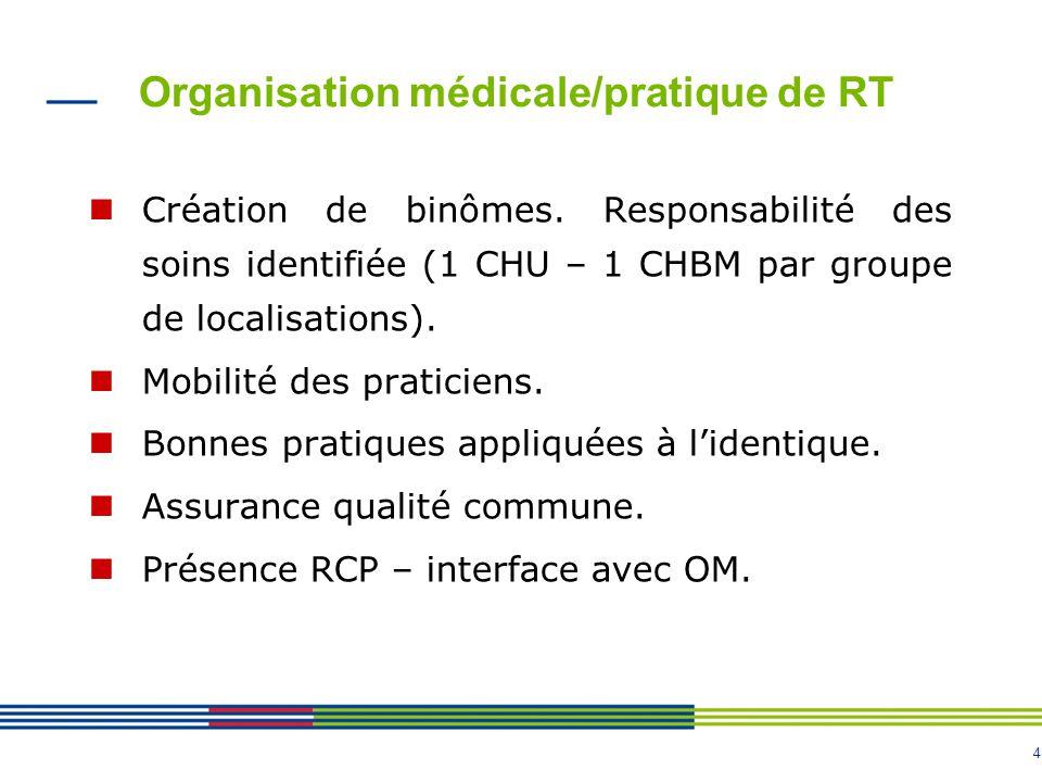 5 Mise en œuvre Mars 2011 : réunion des 2 sites.Recrutement -Médecins : 2 CHBM ; 1 CHU.