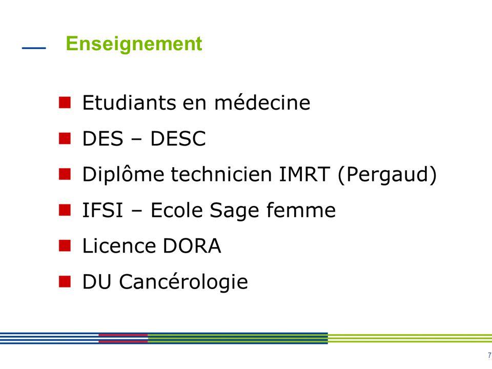 8 Recherche Chaque praticien est responsable d'une étude de recherche clinique (CHU + CHBM).
