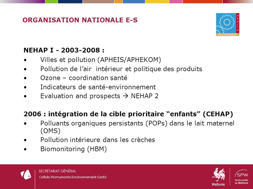 Cellule Permanente Environnement Santé ORGANISATION NATIONALE E-S NEHAP I - 2003-2008 : Villes et pollution (APHEIS/APHEKOM) Pollution de l'air intéri